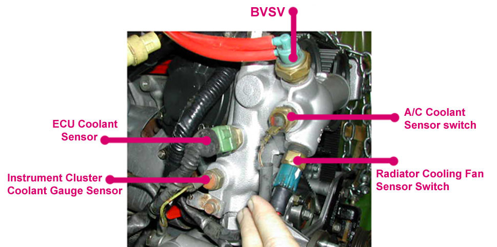 Showthread as well Sensor Wont Screw Into Stock Temp Sensor Hole 1071772 likewise Volvo S60 Fuse Box Location further 1404 Repairing The Ford 6 0 Liter Powerstroke With Bulletproof Diesel together with TOYOTA Camshaft Timing Oil Control Solenoid Valve VVT VVTI for Toyota AVANZA 15330 97402. on toyota fuel sensor location